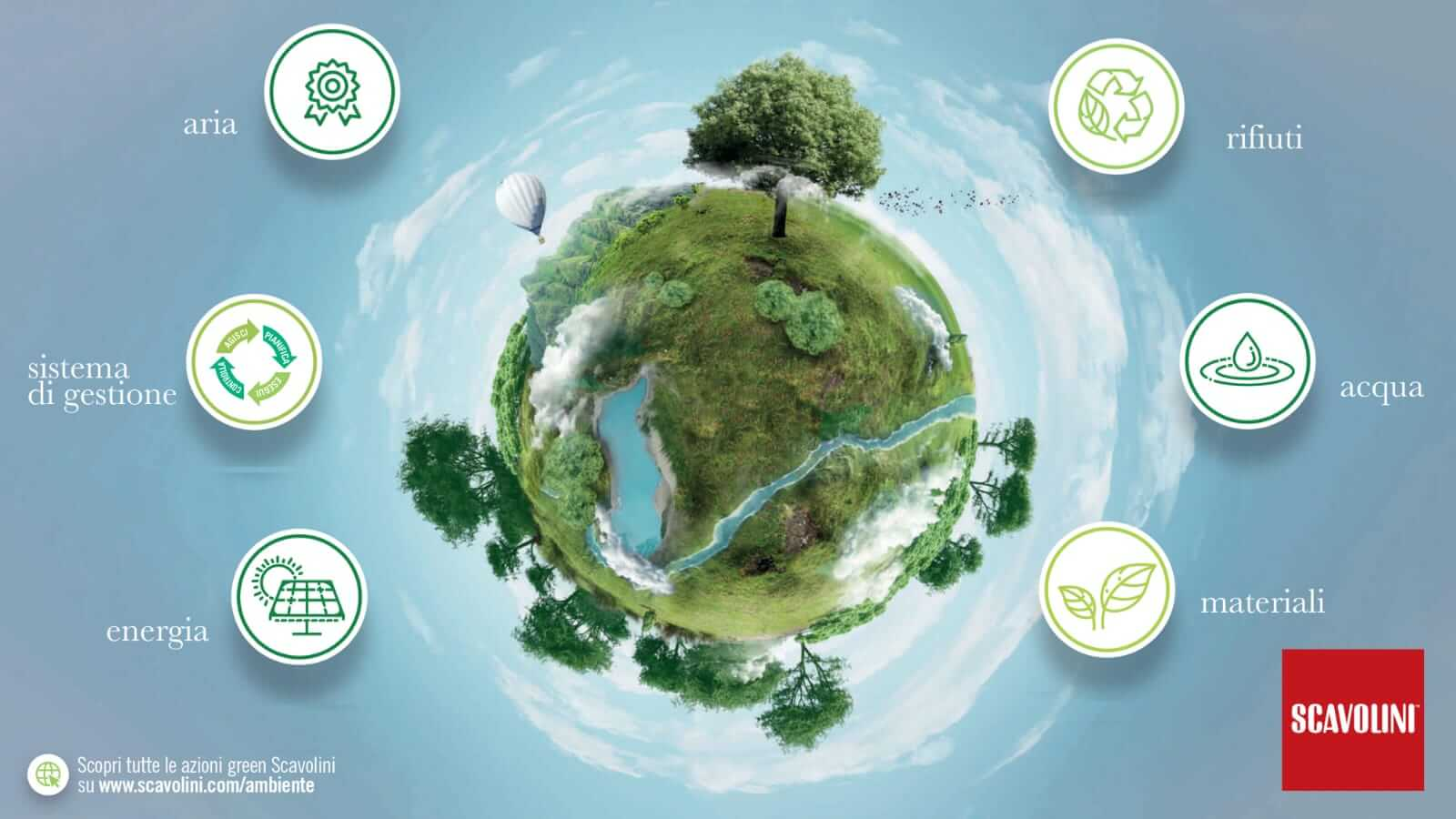 Scavolini-ecologia